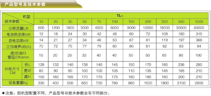 汽轮机油、透平油专用滤油机-TL系列产品型号与技术参数