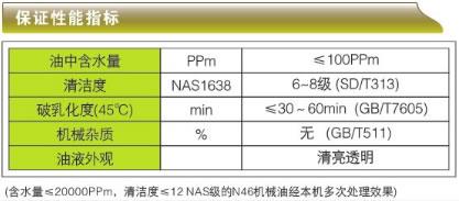 汽轮机油、透平油专用滤油机-TL系列保证性指标